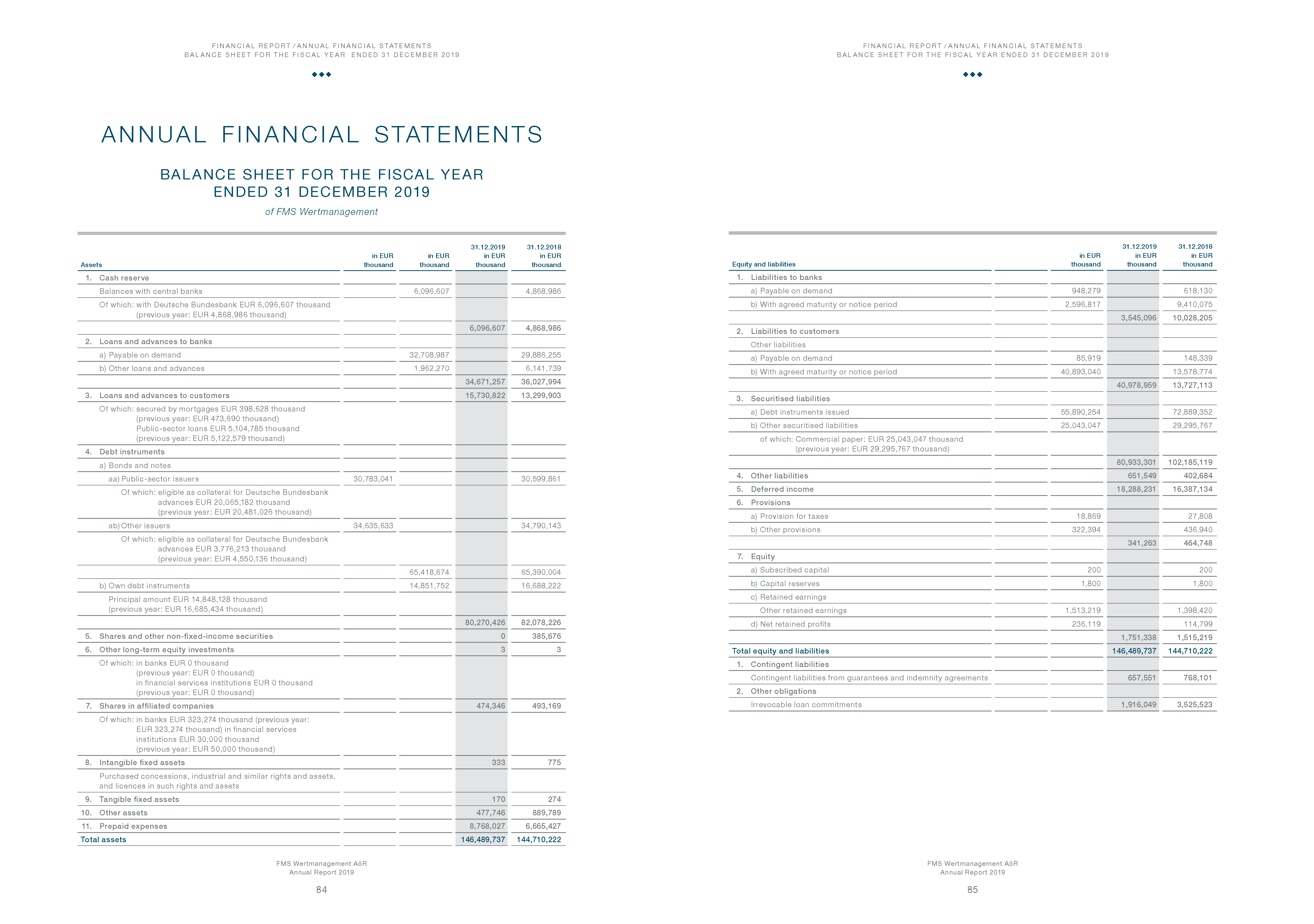 Annual financial statements preview