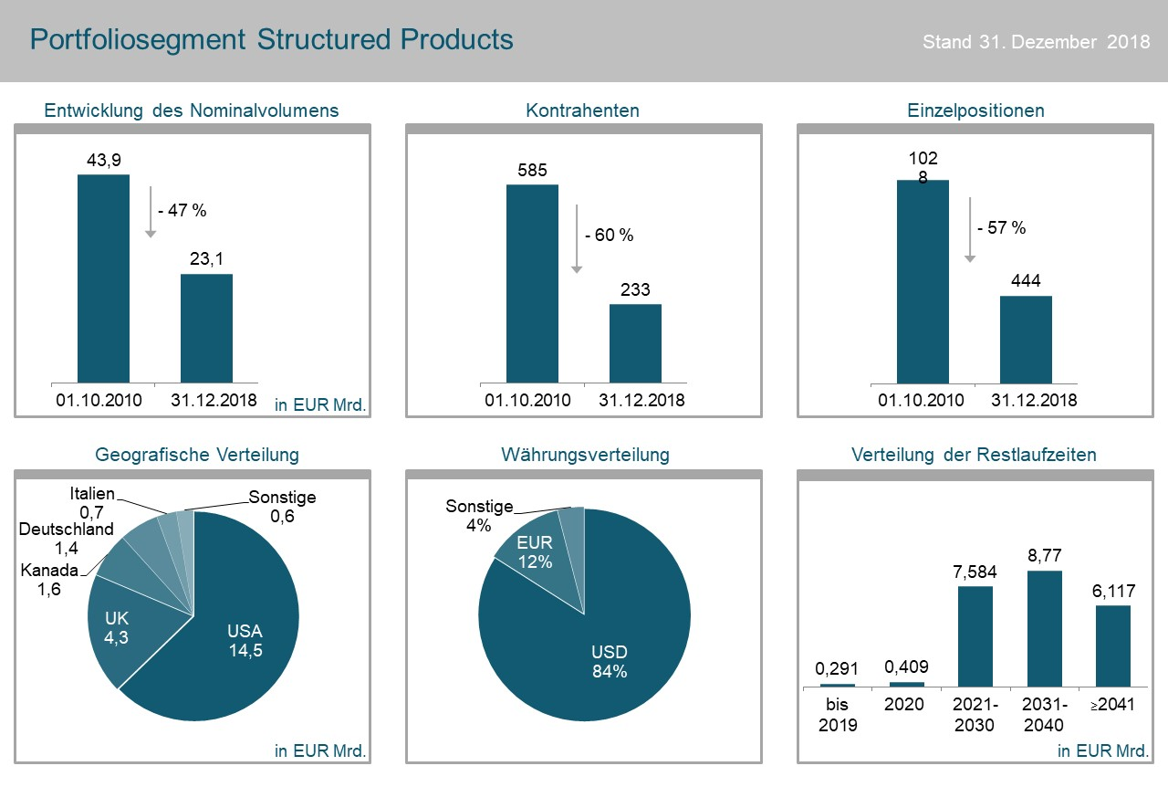 20190701 Structured Products de